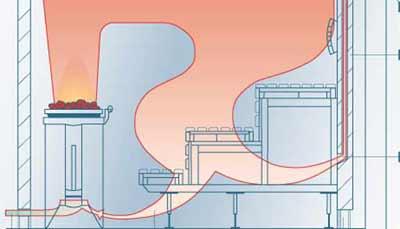 Один из вариантов организации вентиляции в русской бане