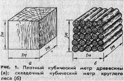 как выглядит куб древесины
