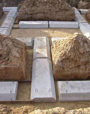 ленточный фундамент из готовых блоков