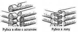 Способы рубки венцов