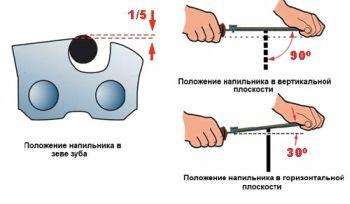 Как заточить бензопилу